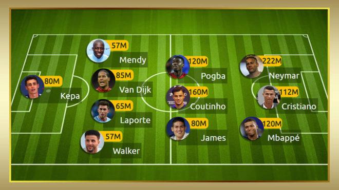 James Rodríguez, en el once más caro de la historia del fútbol
