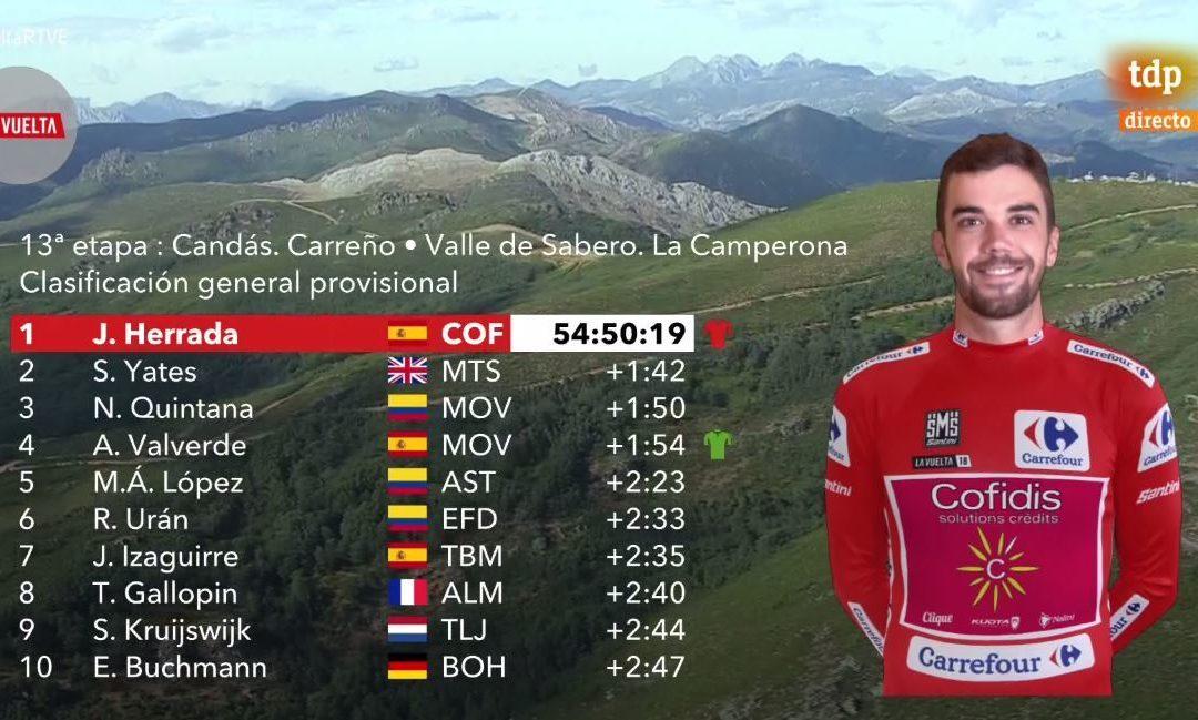 La Camperona deja a Nairo Quintana, Miguel Ángel 'Superman' López y Rigoberto Urán en el Top 6 de la general individual