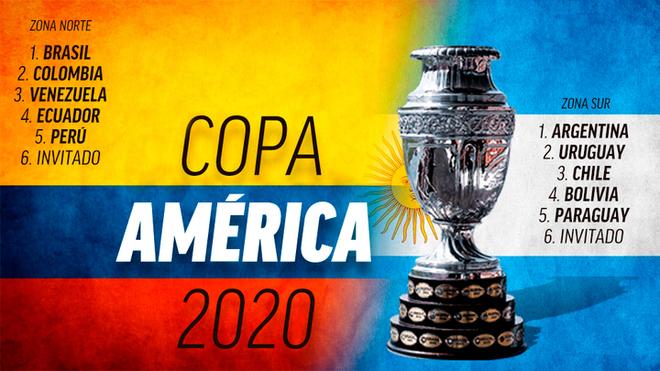 La Copa América 2020 será compartida entre Colombia y Argentina